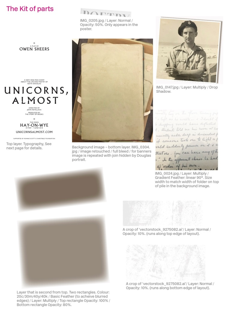 Unicorns_Kit of Parts1.jpg